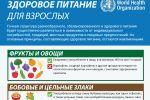 Подробнее: Здоровое питание для взрослых - инфографика ВОЗ