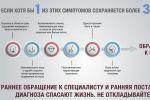 Подробнее: VI – Ежегодная неделя ранней диагностики рака головы и шеи в России