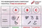 Подробнее: Что необходимо знать о вирусных гепатитах, чтобы не заразиться