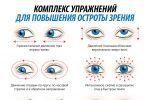 Подробнее: 11 октября - Всемирный день зрения