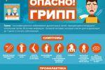 Подробнее: Инфографические материалы Министерства здравоохранения Российской Федерации