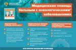 Подробнее: Инфографика федеральной информационно-коммуникационной компании, направленная на информирование...