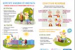 Подробнее: Инфографические материалы министерства здравоохранения РФ о своевременном распознавании признаков...